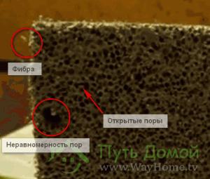 Структура утеплителя Бетоль в разрезе