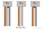 Три варианта устройства двойных ограждений стены
