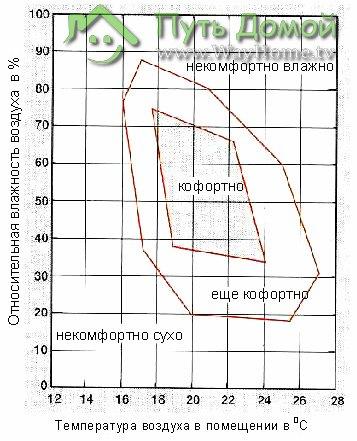 какая комфортная температура для новорожденного термобелье для ребенка