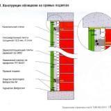 Облицовка Кнауф w623 с использованием потолочного профиля и прямых подвесов